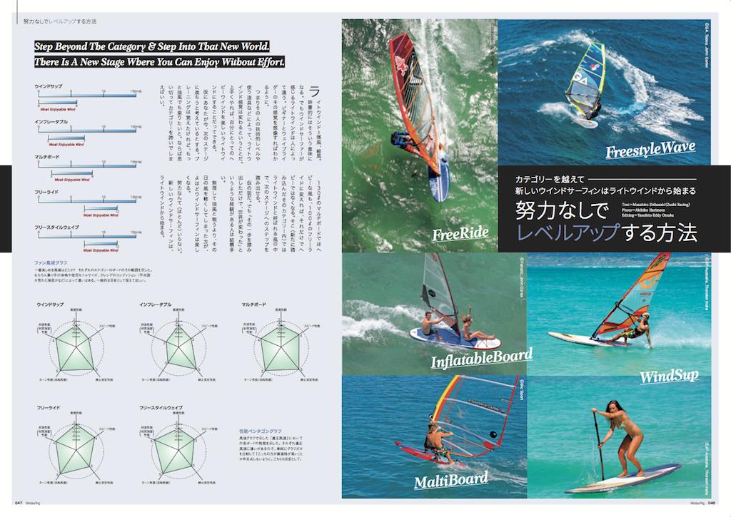 |努力なしでレベルアップする方法| WindSup / Inflatable / Malti Board / FreeRide / FreestyleWave カテゴリーを越えて───新しいウインドサーフィンはライトウインドから始まる。