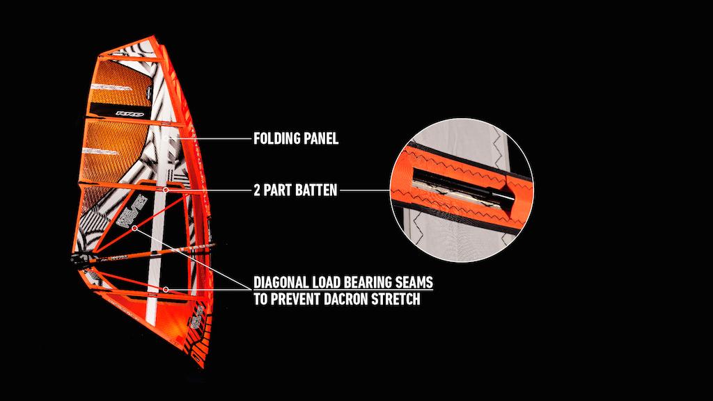 折りたたみパネル / 2パートバテン / ダクロン素材の伸びを防止するための対角線シーム