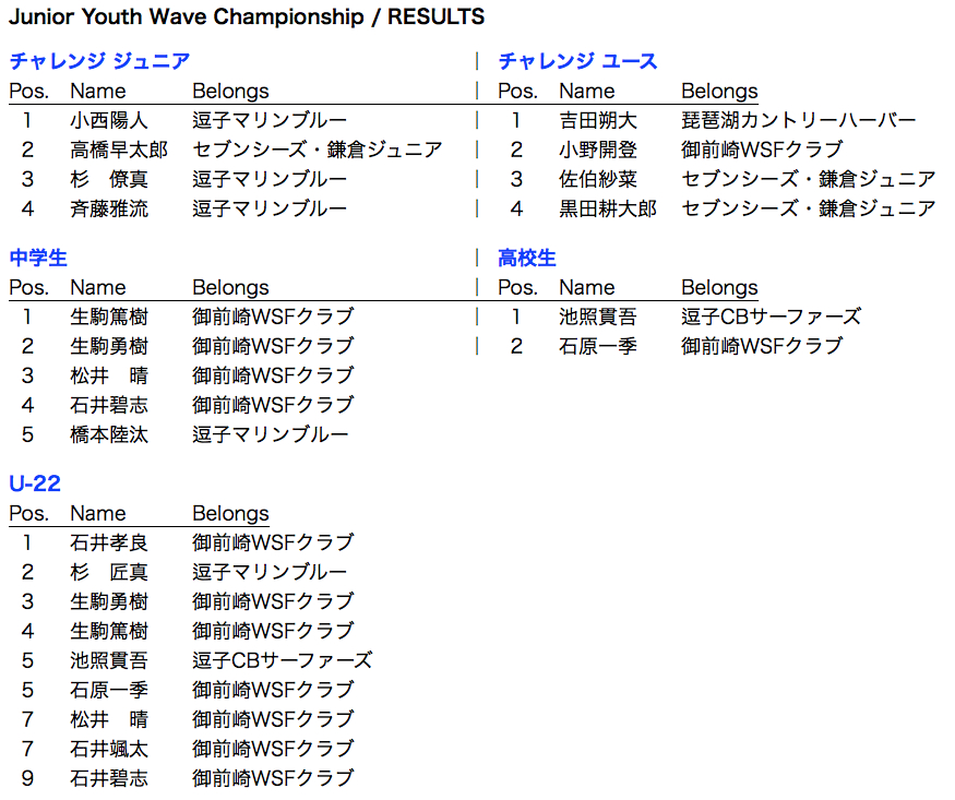 5_RESULTS