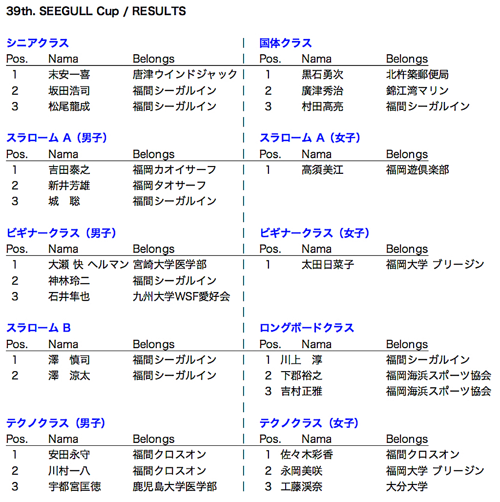 4_results