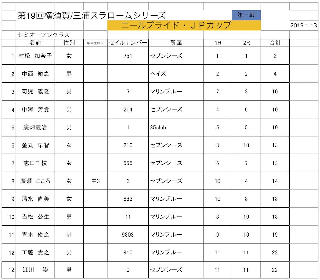 5_Semi-Open_NP・JP