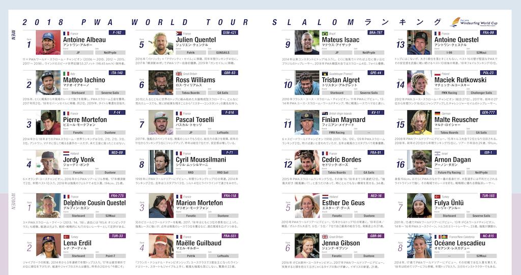 2018 PWA WORLD TOUR SLALOM RANKING メンズ・トップ16 & ウィメンズ・トップ8