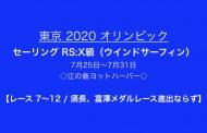 東京 2020 オリンピック